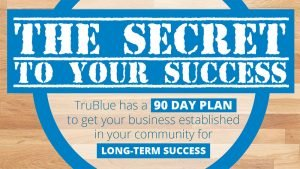 The Secret To Your Success Infographic